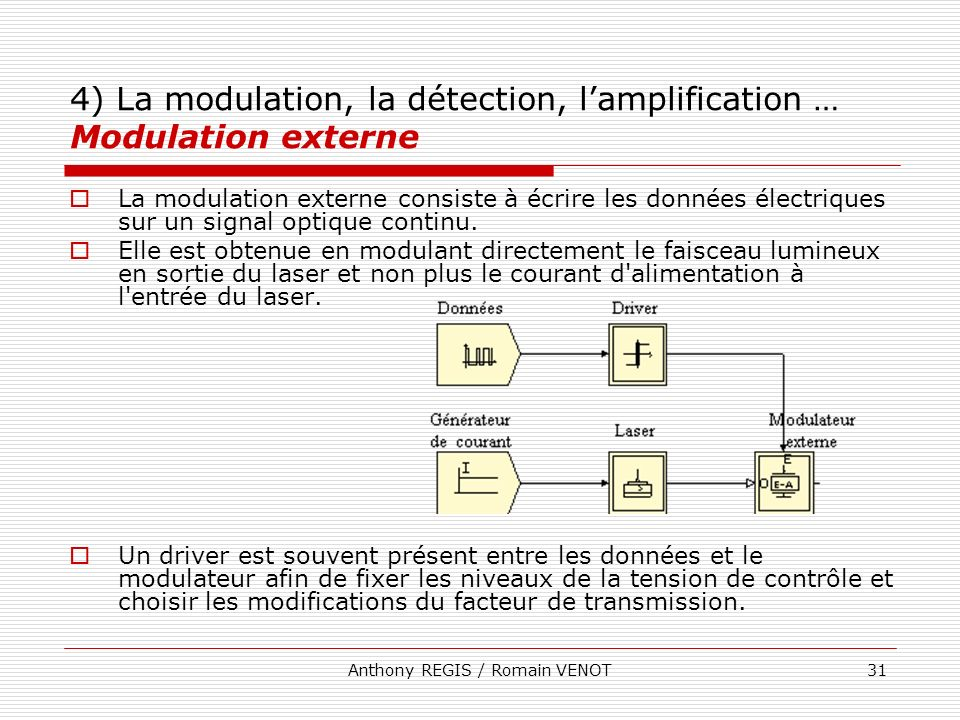4) La modulation, la détection, l'amplification … Modulation externe