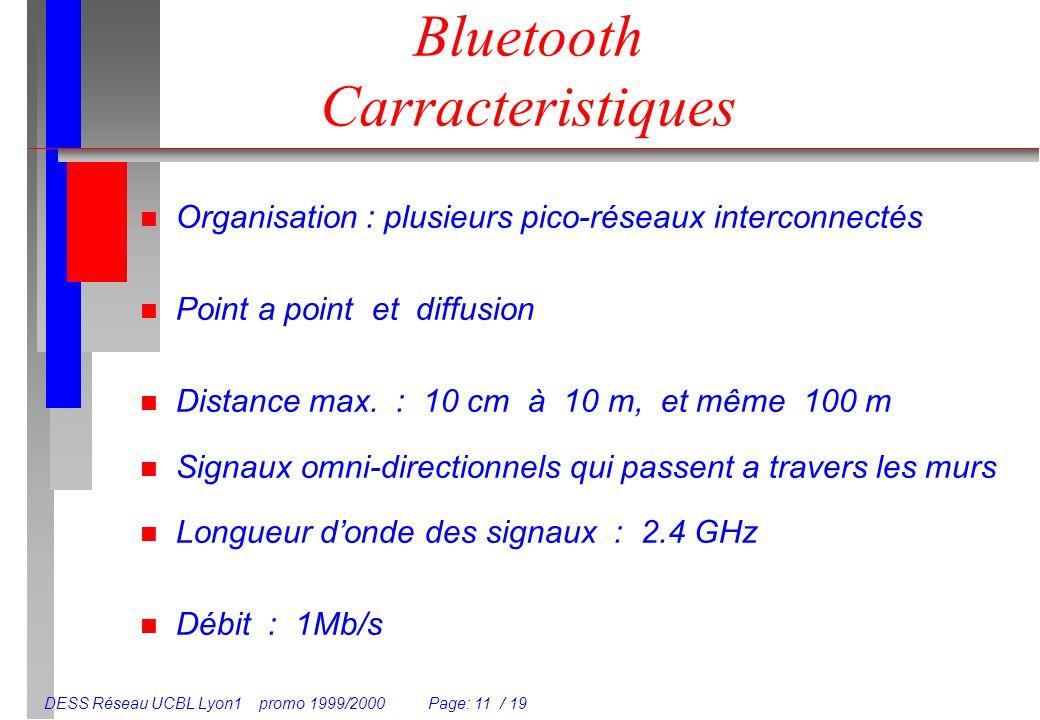 Bluetooth Carracteristiques