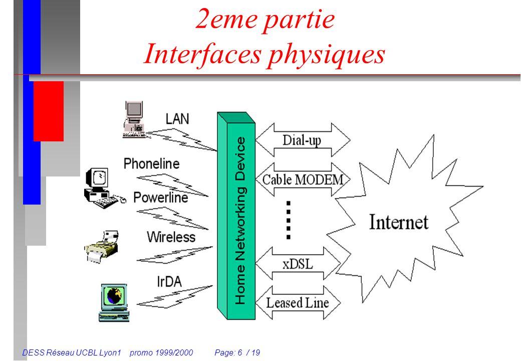 2eme partie Interfaces physiques