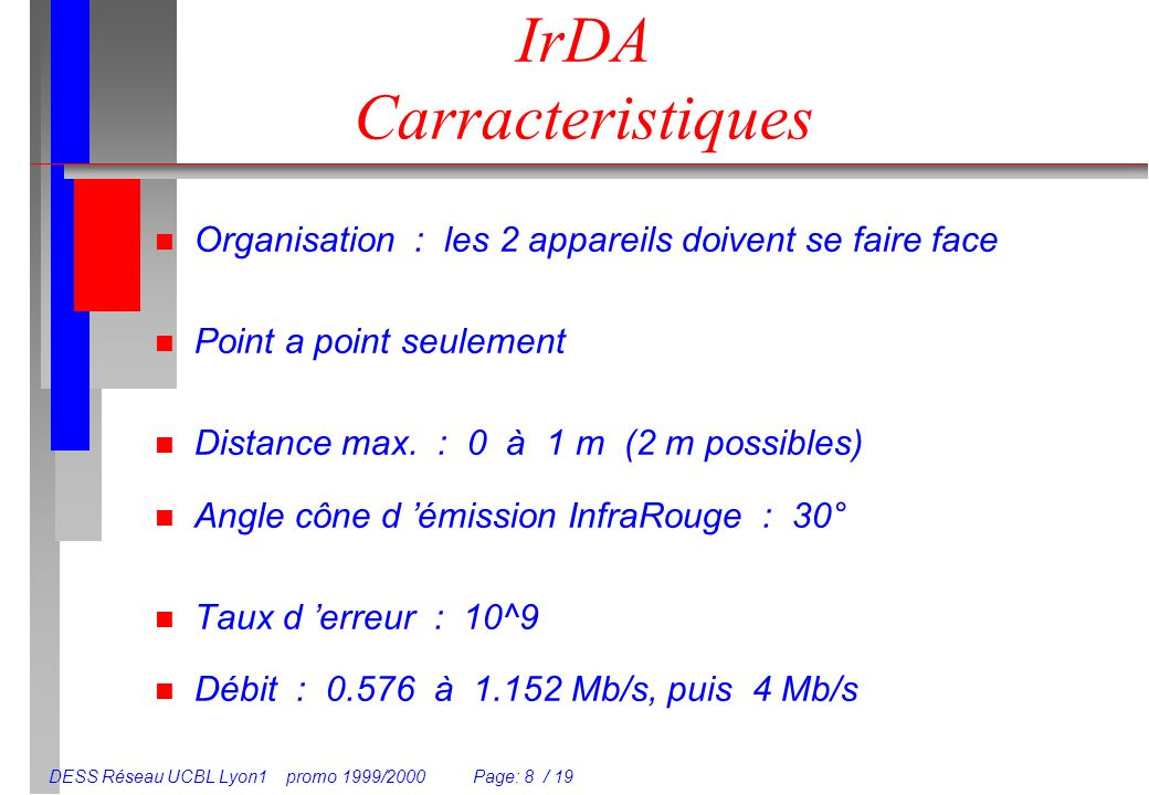 IrDA Carracteristiques