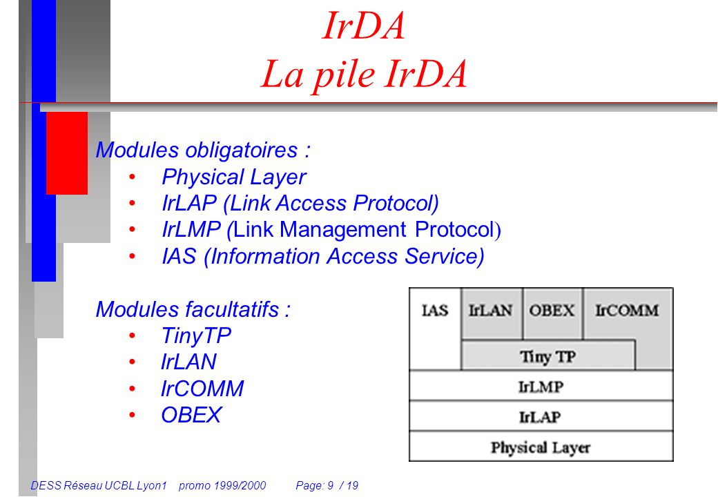 IrDA La pile IrDA Modules obligatoires : Physical Layer