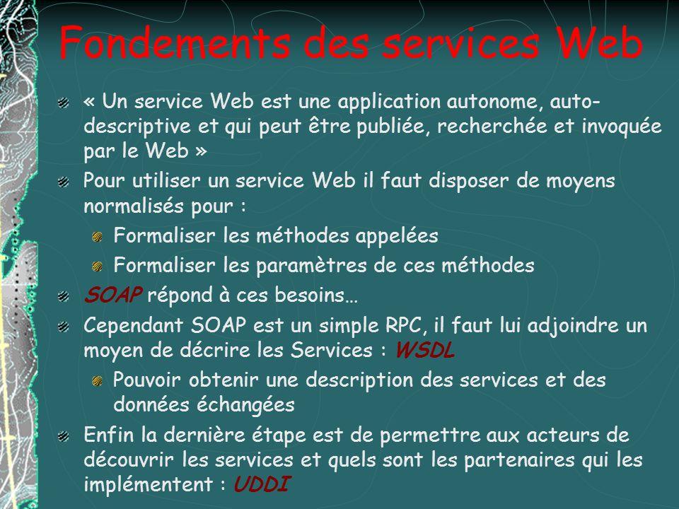 Fondements des services Web