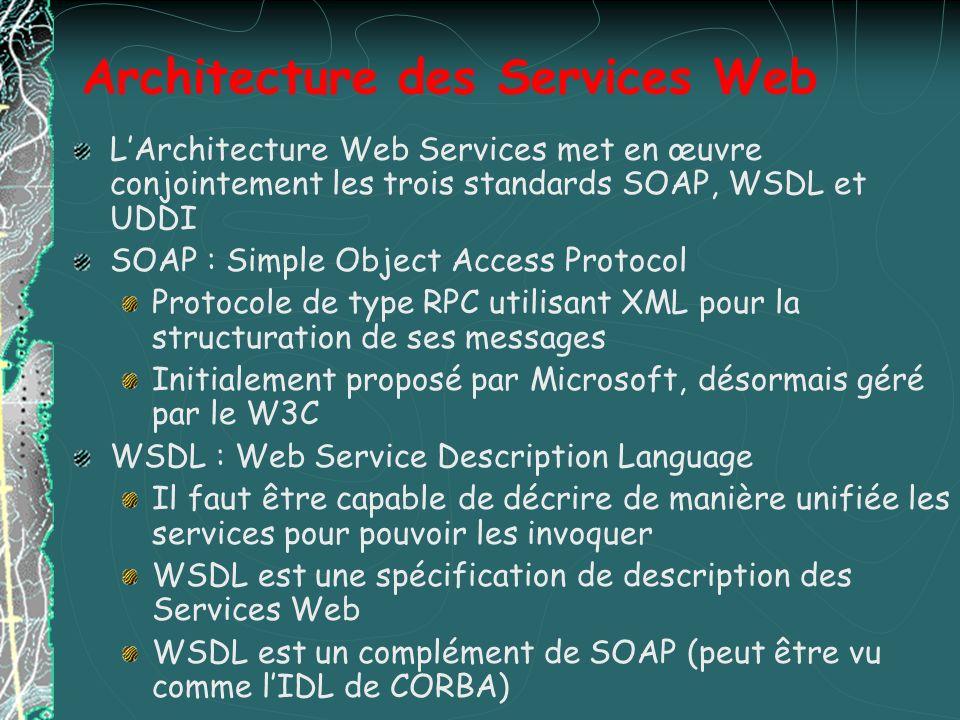 Architecture des Services Web