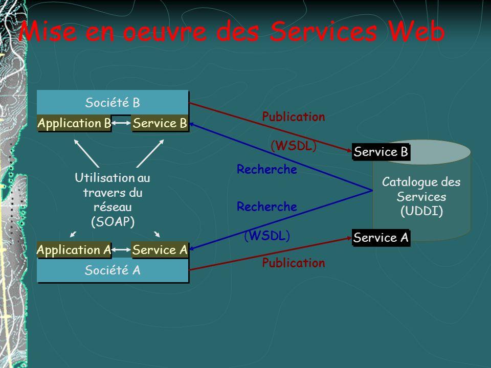 Mise en oeuvre des Services Web
