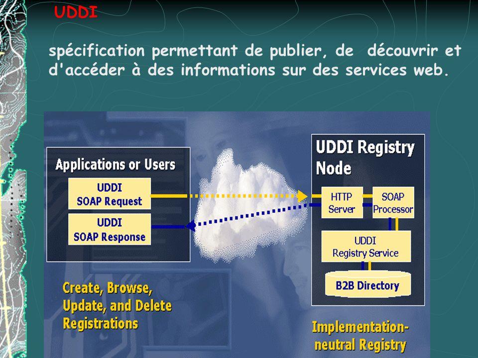 UDDI spécification permettant de publier, de découvrir et d accéder à des informations sur des services web.