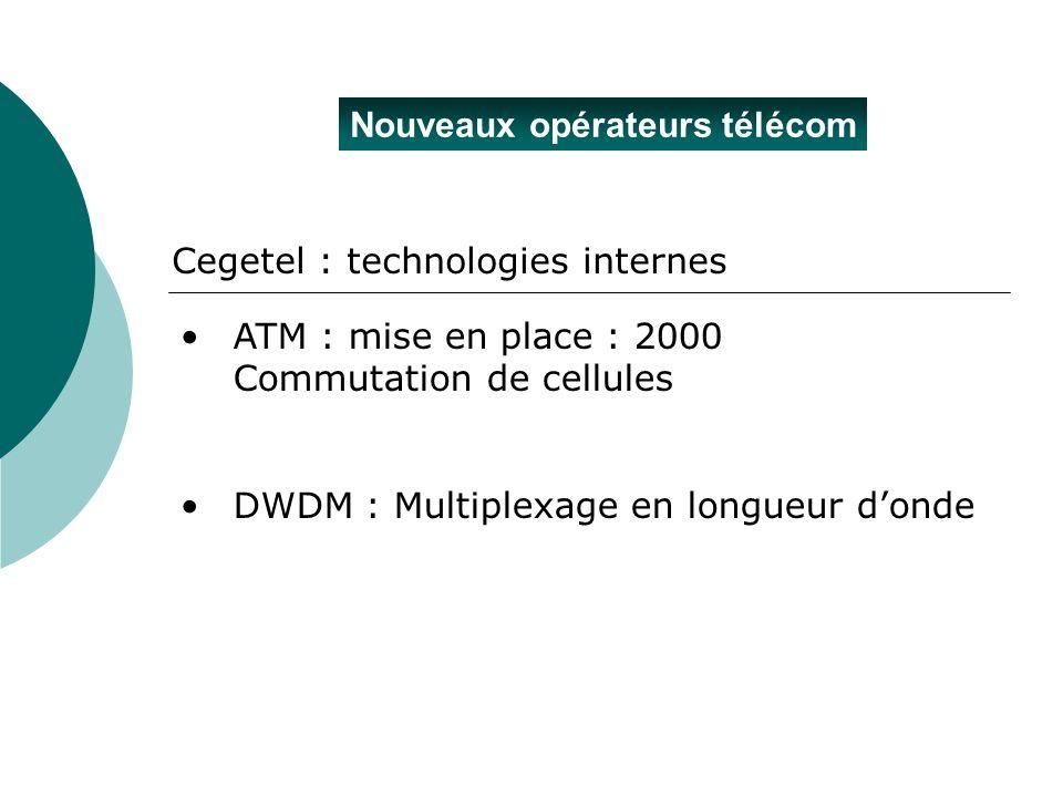 Nouveaux opérateurs télécom