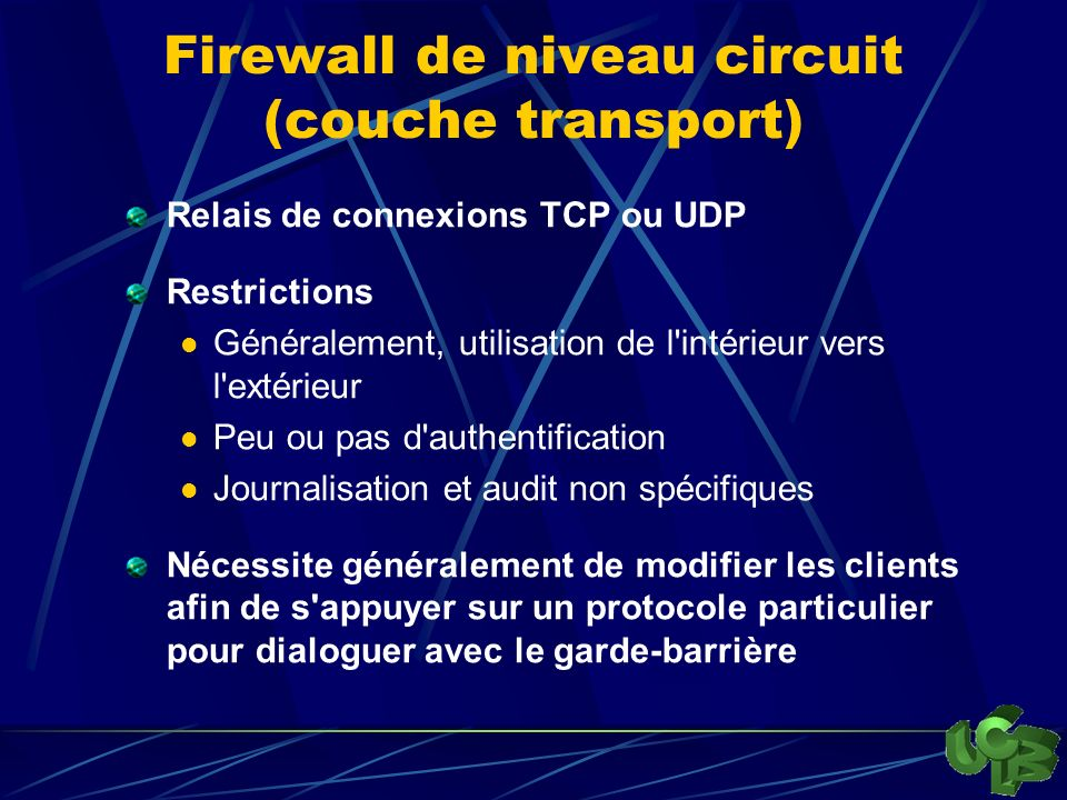 Firewall de niveau circuit (couche transport)