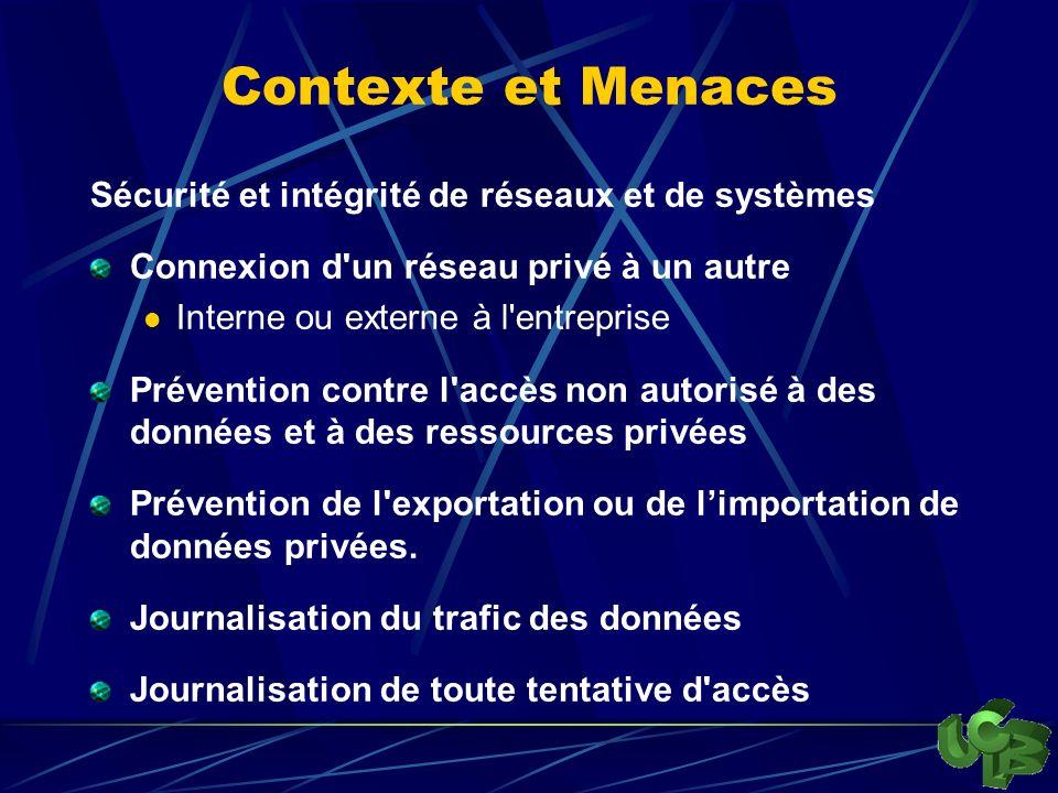 Contexte et Menaces Sécurité et intégrité de réseaux et de systèmes