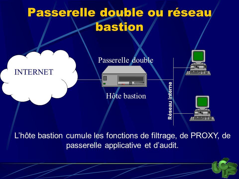 Passerelle double ou réseau bastion