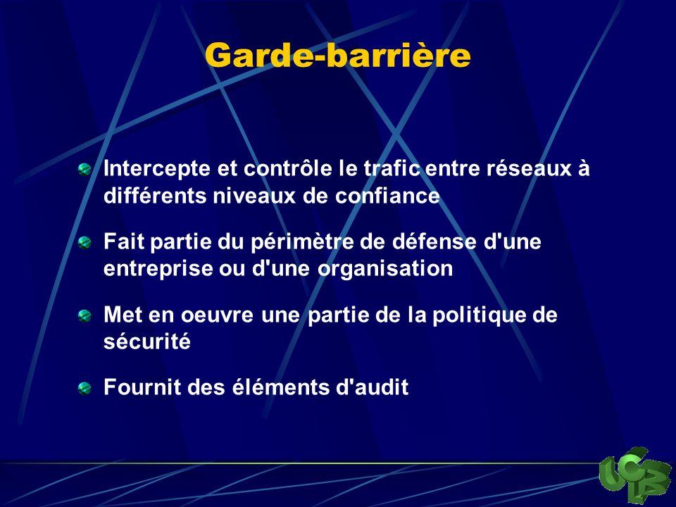Garde-barrière Intercepte et contrôle le trafic entre réseaux à différents niveaux de confiance.
