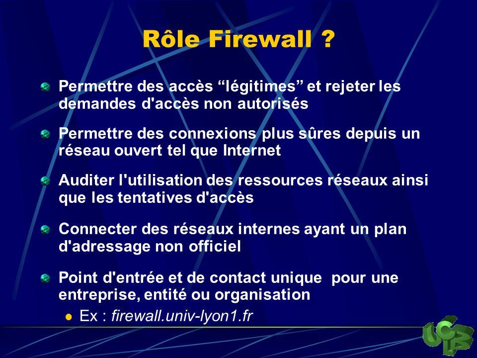 Rôle Firewall Permettre des accès légitimes et rejeter les demandes d accès non autorisés.