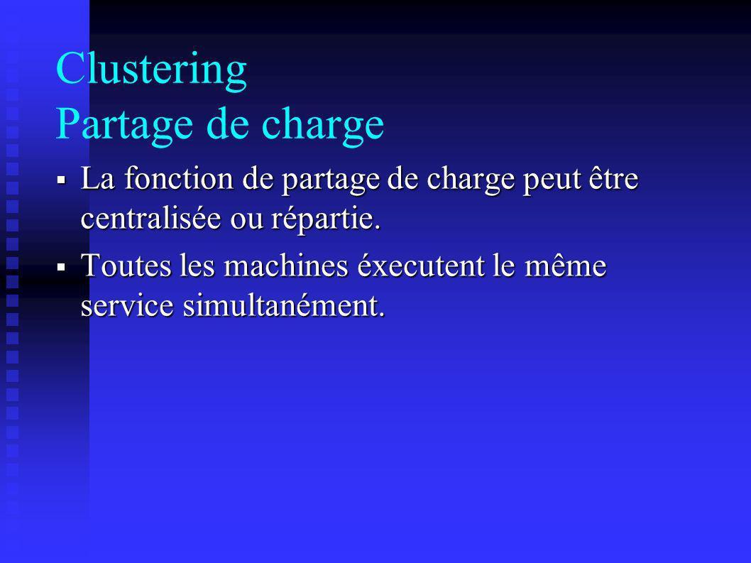 Clustering Partage de charge