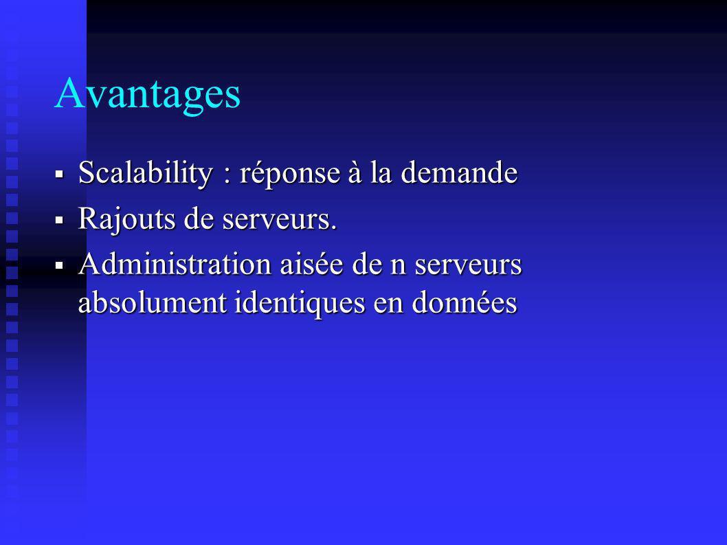 Avantages Scalability : réponse à la demande Rajouts de serveurs.