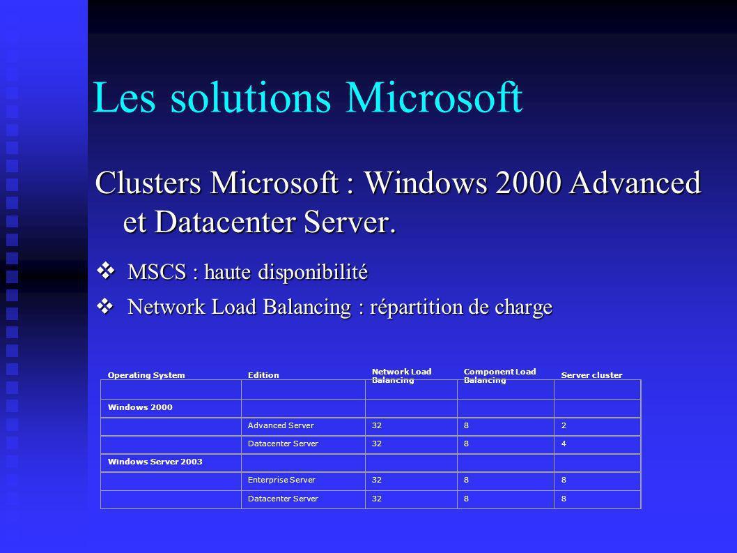 Les solutions Microsoft