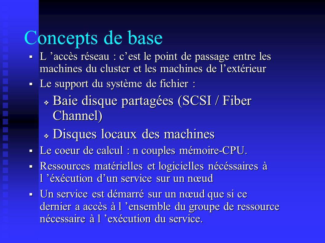 Concepts de base Baie disque partagées (SCSI / Fiber Channel)
