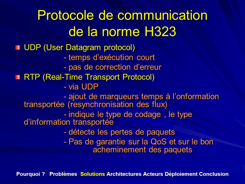 Protocole de communication de la norme H323
