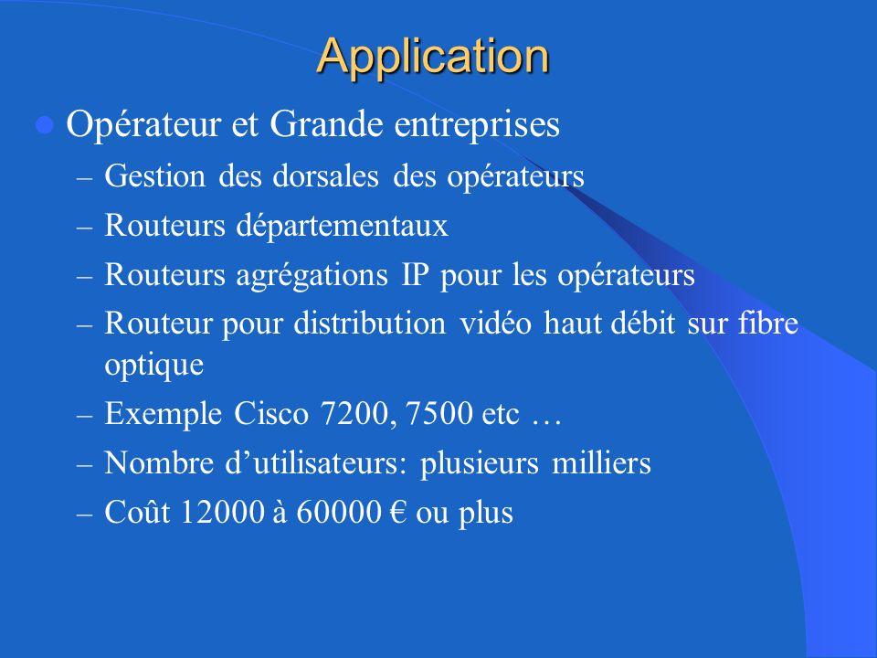Application Opérateur et Grande entreprises
