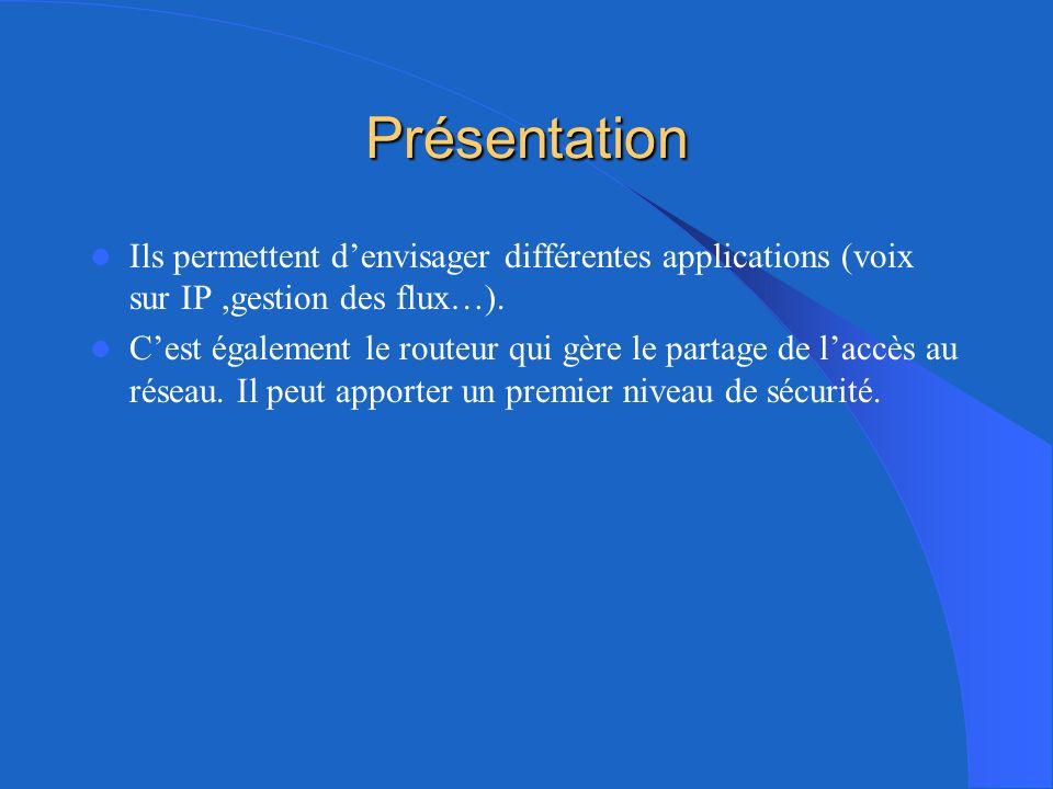 Présentation Ils permettent d'envisager différentes applications (voix sur IP ,gestion des flux…).
