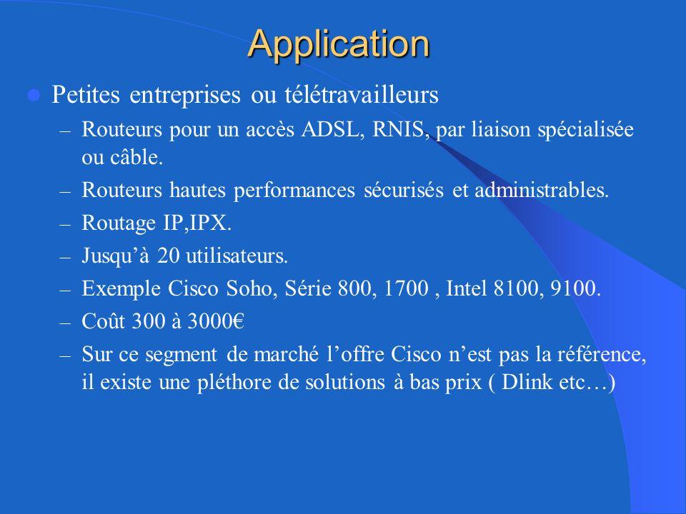 Application Petites entreprises ou télétravailleurs