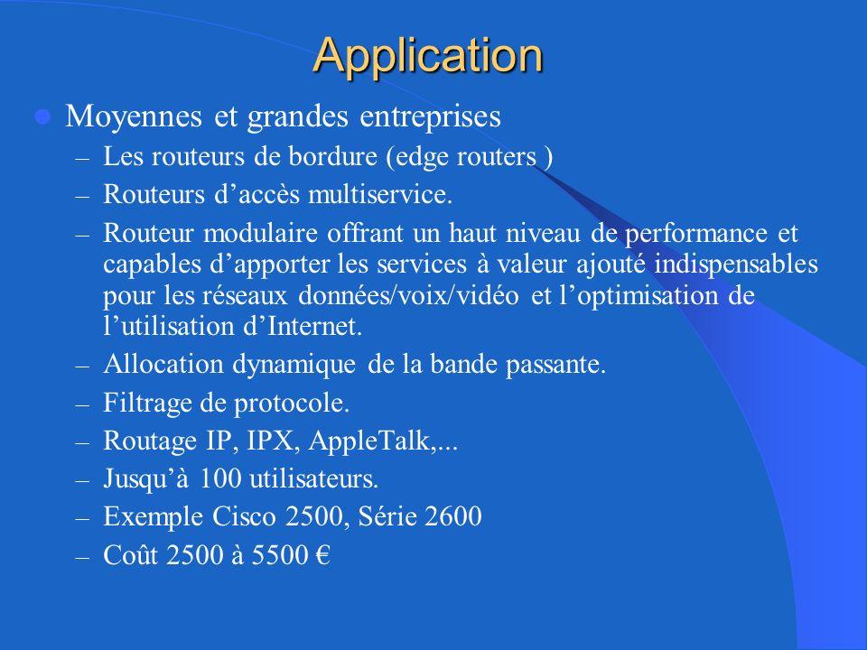 Application Moyennes et grandes entreprises