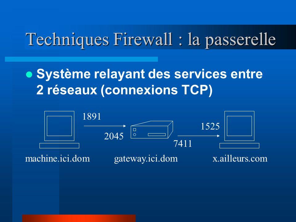 Techniques Firewall : la passerelle