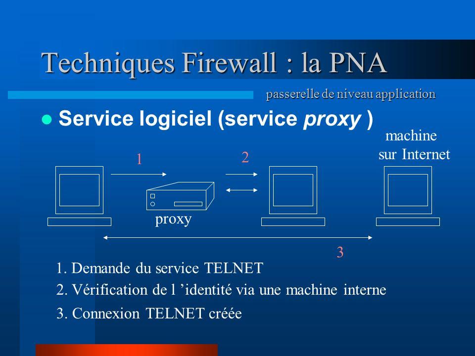 Techniques Firewall : la PNA