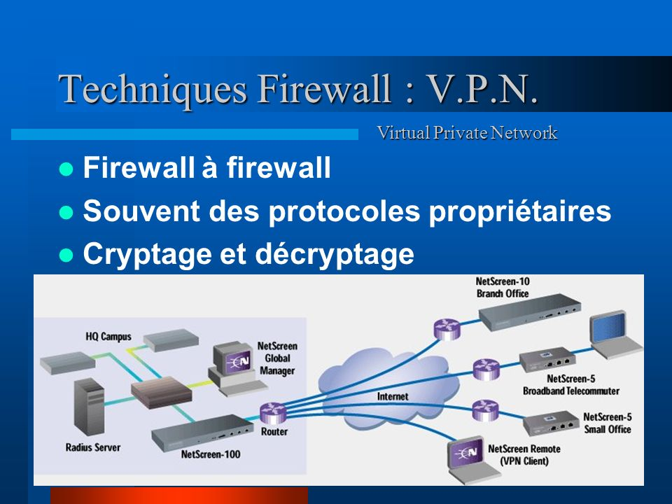 Techniques Firewall : V.P.N.