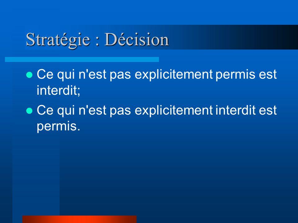 Stratégie : Décision Ce qui n est pas explicitement permis est interdit; Ce qui n est pas explicitement interdit est permis.