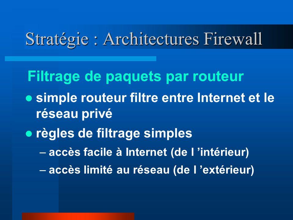 Stratégie : Architectures Firewall
