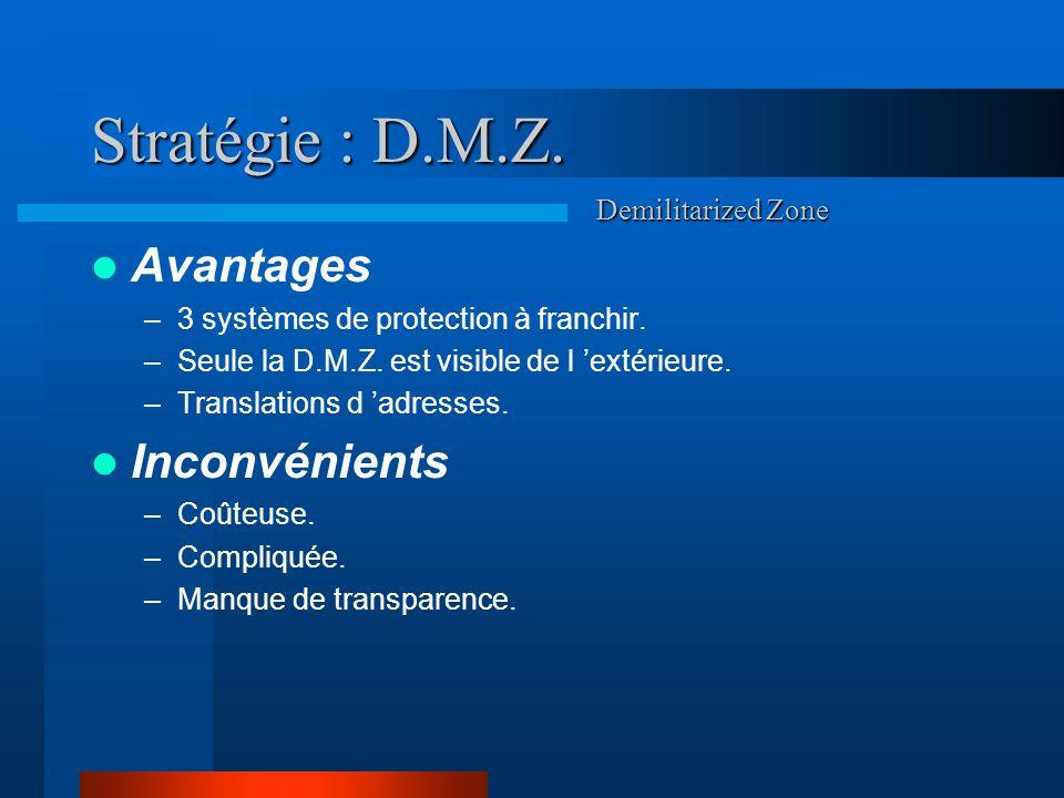 Stratégie : D.M.Z. Avantages Inconvénients Demilitarized Zone