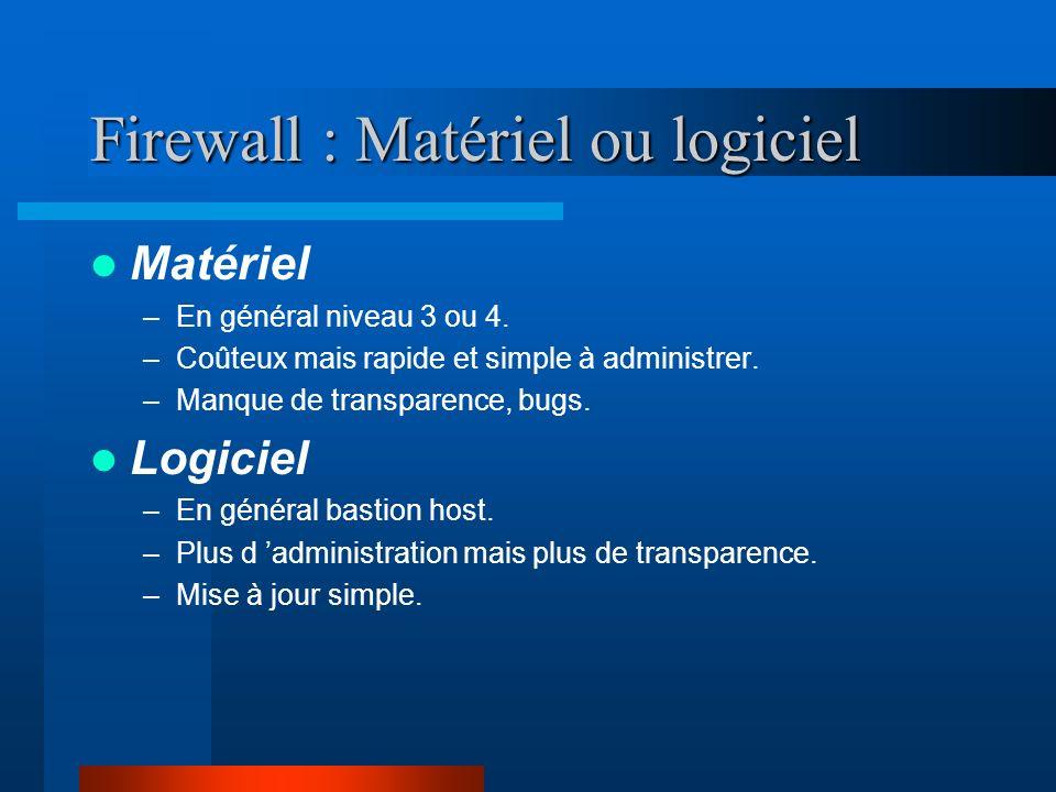 Firewall : Matériel ou logiciel