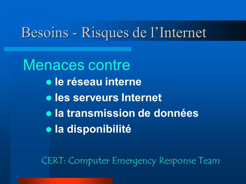 Besoins - Risques de l'Internet