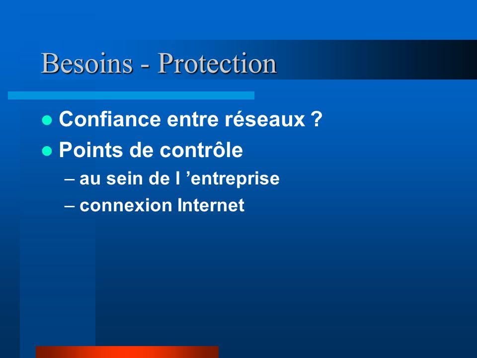 Besoins - Protection Confiance entre réseaux Points de contrôle