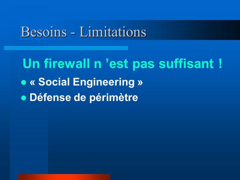 Besoins - Limitations Un firewall n 'est pas suffisant !