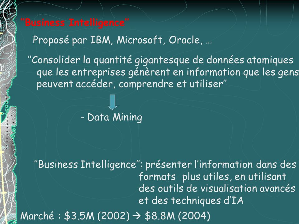 ''Business Intelligence''