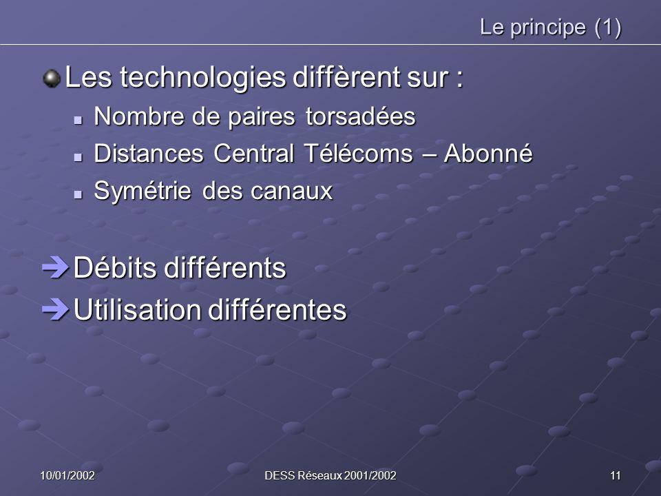 Les technologies diffèrent sur :
