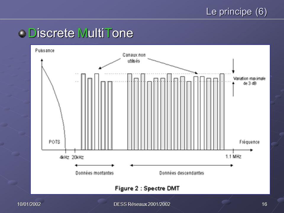 Le principe (6) Discrete MultiTone 10/01/2002 DESS Réseaux 2001/2002
