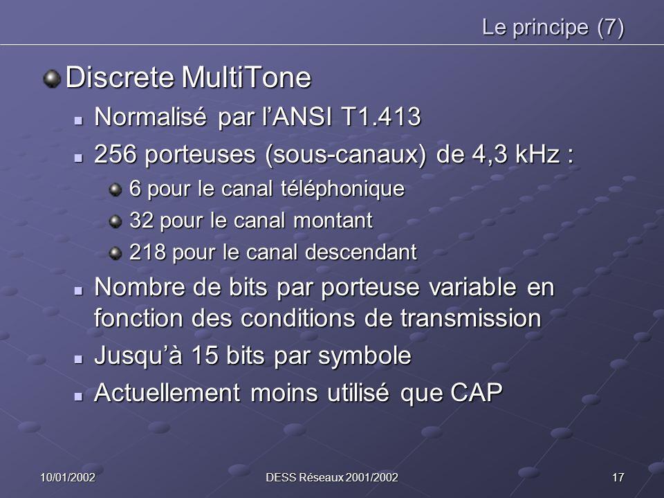 Discrete MultiTone Normalisé par l'ANSI T1.413