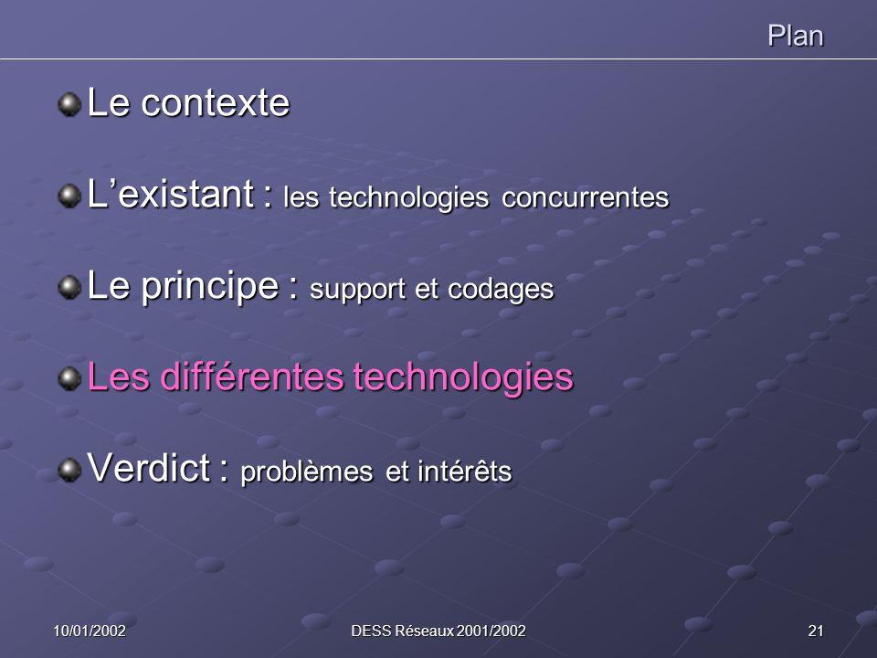 L'existant : les technologies concurrentes