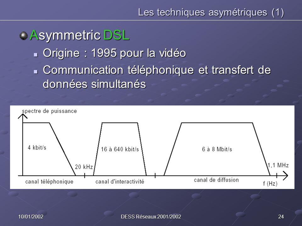 Les techniques asymétriques (1)