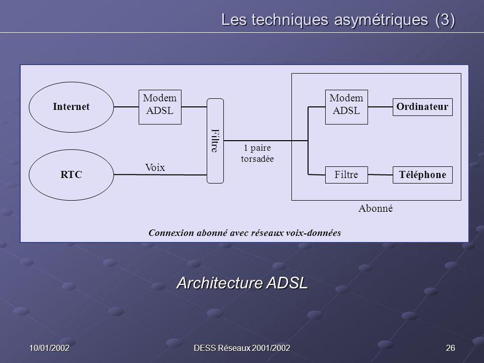 Les techniques asymétriques (3)