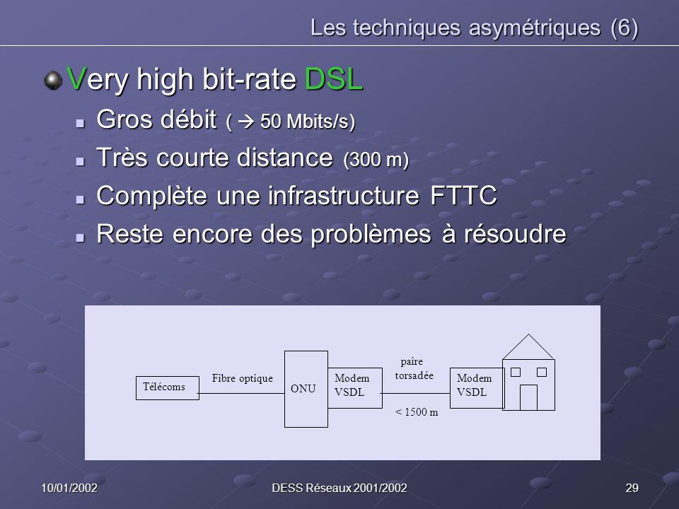 Les techniques asymétriques (6)