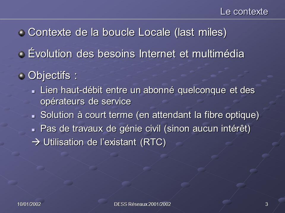 Contexte de la boucle Locale (last miles)