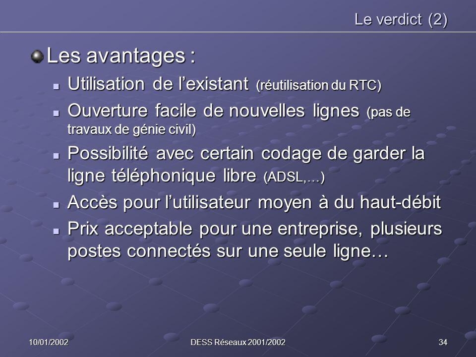 Les avantages : Utilisation de l'existant (réutilisation du RTC)