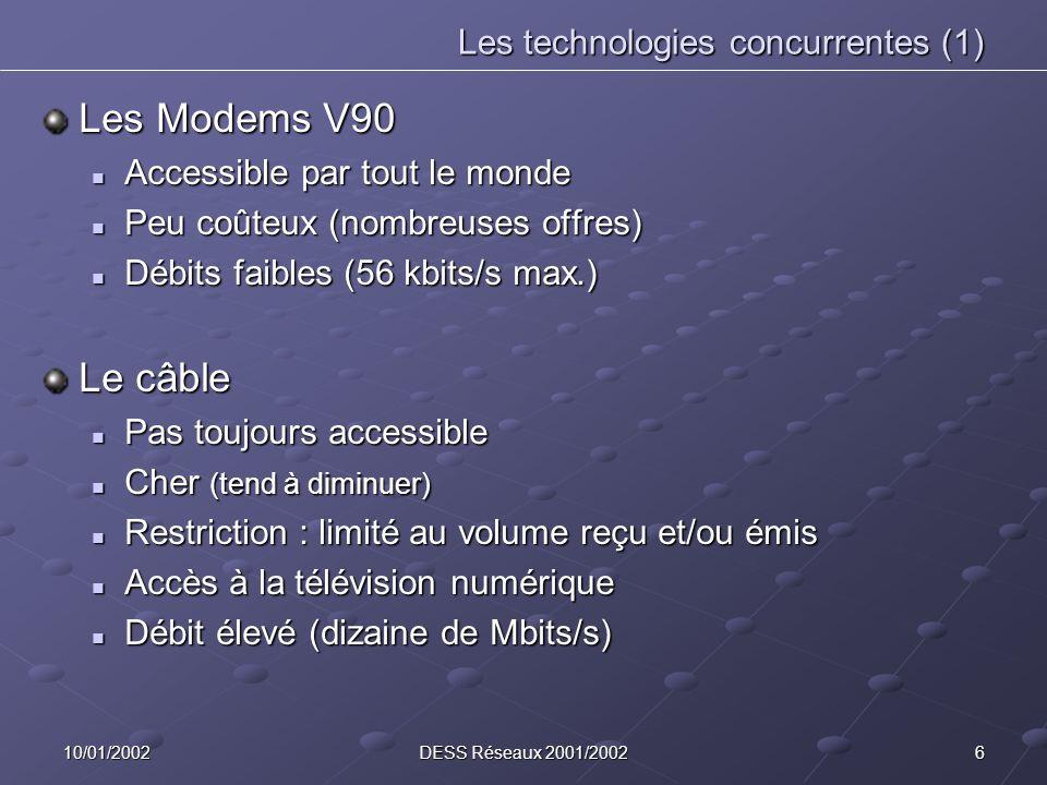 Les technologies concurrentes (1)