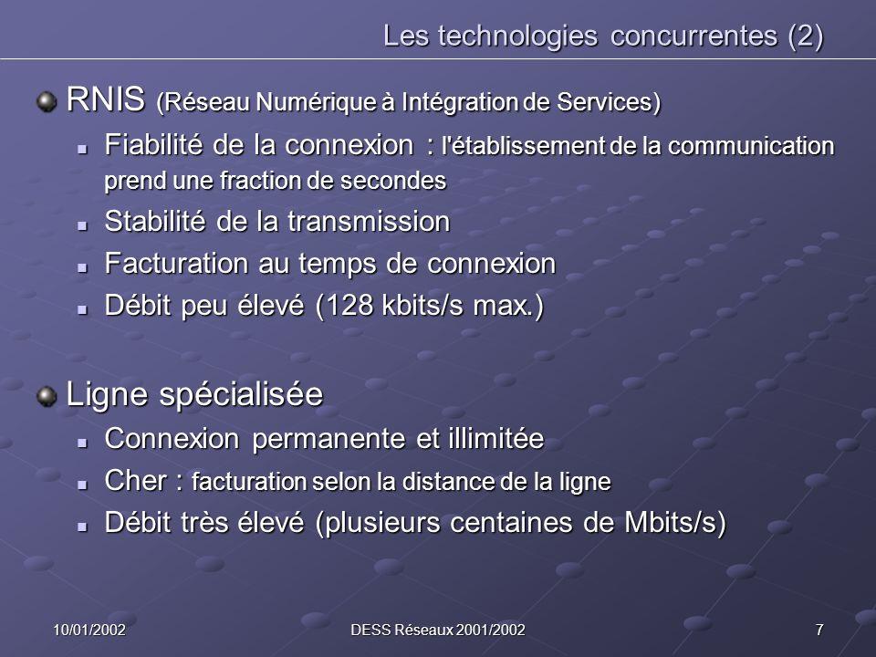 Les technologies concurrentes (2)