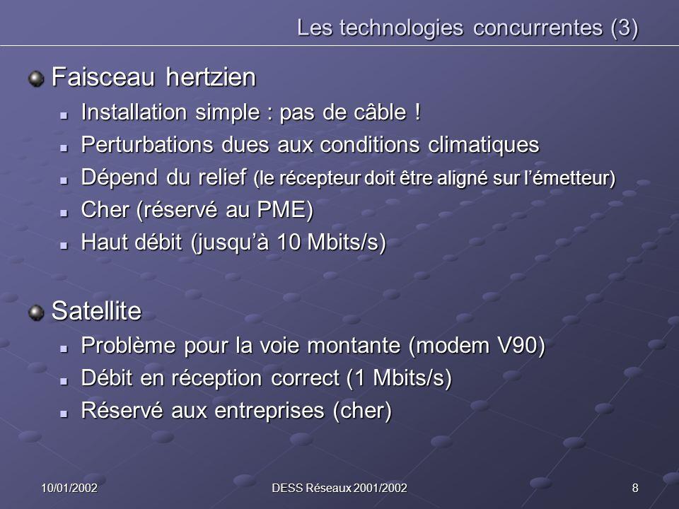 Les technologies concurrentes (3)