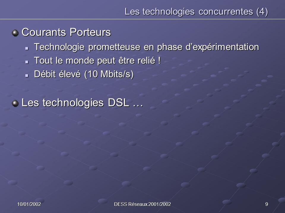 Les technologies concurrentes (4)