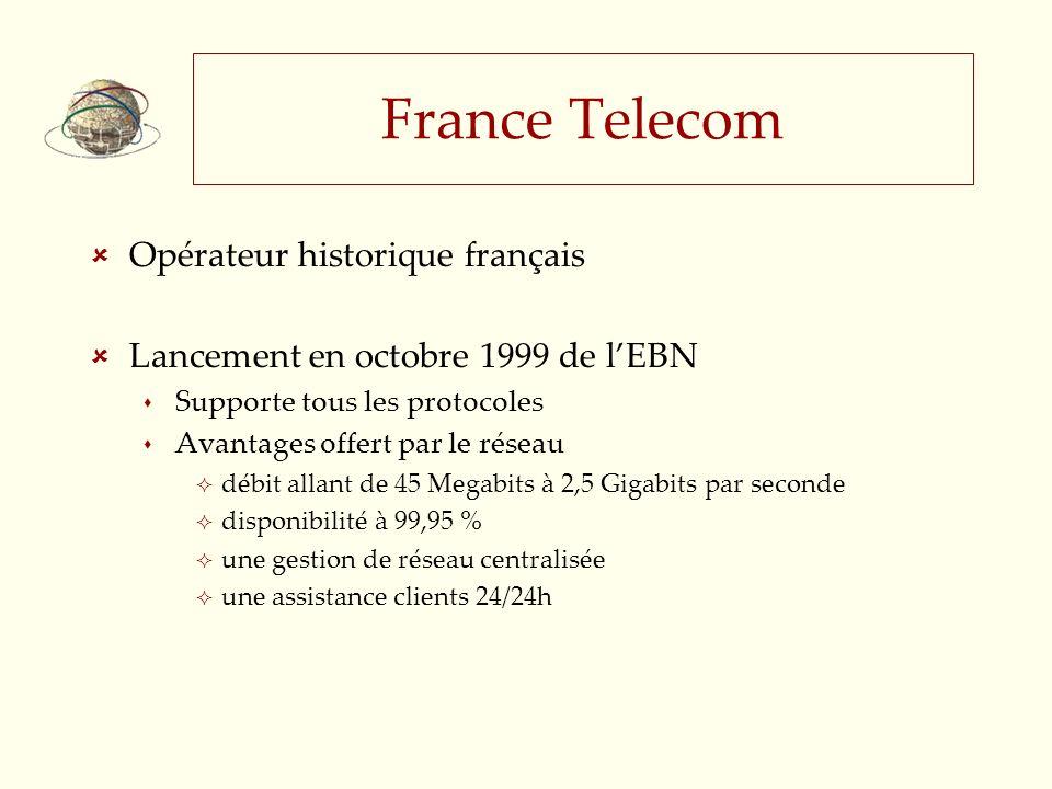 France Telecom Opérateur historique français
