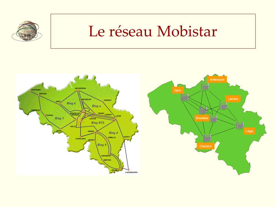 Le réseau Mobistar